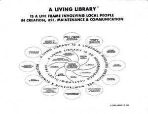 A.L.L. Chart 2