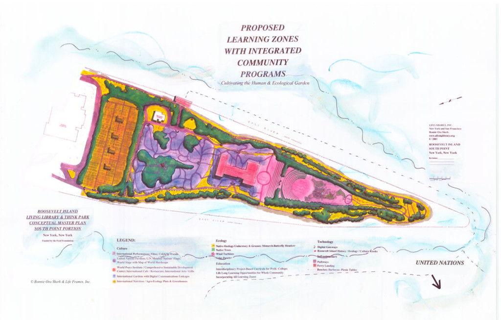 southpoint masterplan