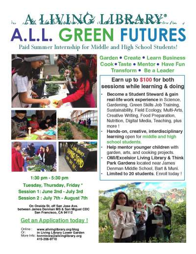 Summer15ALLGreen Futures Flyer-page-001__1430504551_23.241.97.142