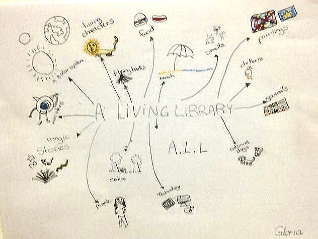 A student's interpretation of A Living Library