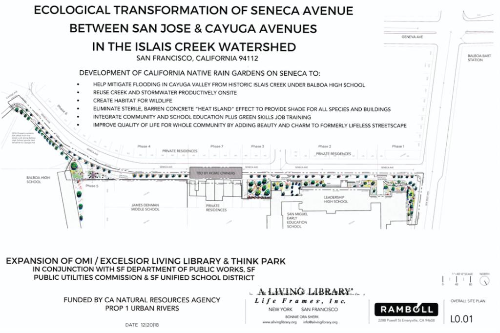 Seneca Avenue Streetscape Sitemap_A.L.L.